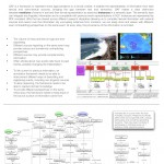 Grounded Annotation Framework, presented at the NAACL 2013 workshop on Events and at the ISWC 2013 Posters & Demos Track
